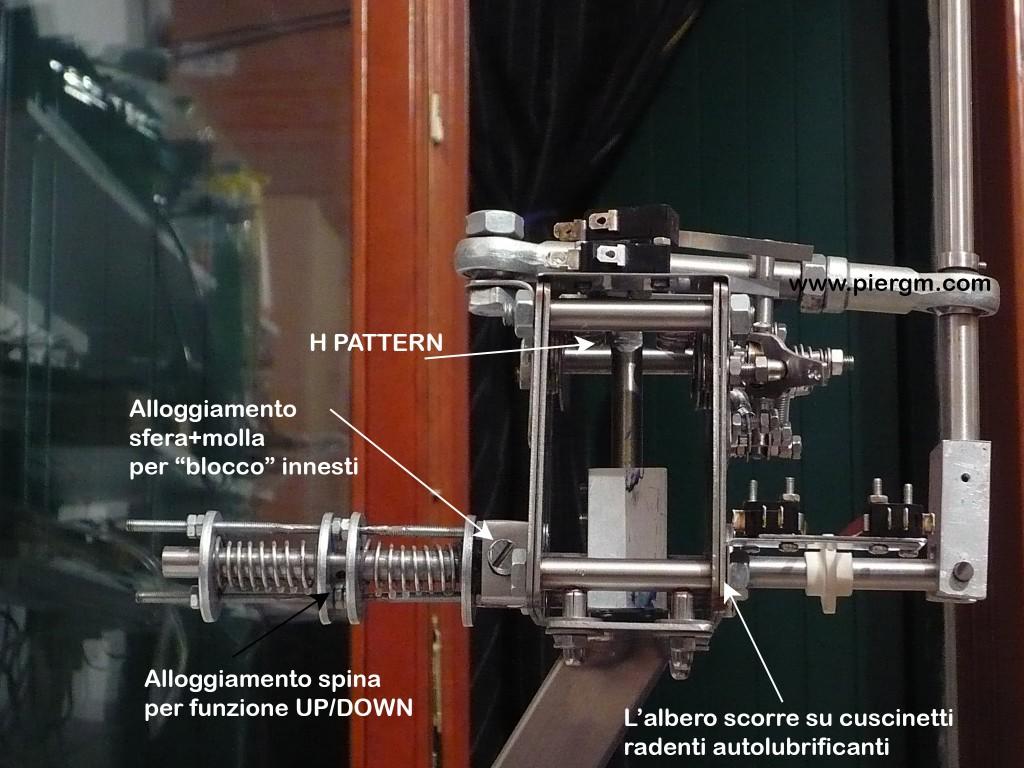 Descrizione componenti